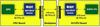 16-lane, 8 Gbps, PCIe 3.0 Retimer -- 89HT0832PZCHLG8