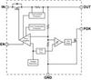 250mA NanoPower LDO Linear Regulator with Power OK -- AAT3223