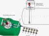 AdBlue® Pumpensysteme -- Tanks