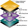 Flat Panel Series Keyboard -- Panelkey® Dome - Image
