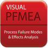 Visual PFMEA -- Process Failure Modes & Effects Analysis