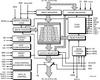 128K x 18 / 256K x 9 TeraSync FIFO, 2.5V -- 72T18105L10BB - Image