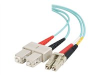 5m 10 Gb LC/SC Duplex 50/125 Multimode Fiber Patch Cable TAA Compliant - Aqua -- 11008