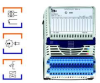 Digital Input Output Module for Zone 2 Series 9470/33 -- Series 9470/33