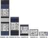 Elastic Service Routers -- ZXR10 M6000-S
