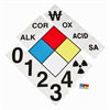 Aluminum Hazardous Material Signals Kit Signs, Hazardous Material Signals, 10
