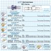 Sealing Plug -- MPX30003M