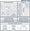 Ultra Low Power MCU -- C8051F901 - Image