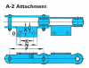 RF Conveyor Chain Basic Metric Series - A-2 Attachment -- RF03075 - A-2 - Image