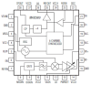 200mW Single-Chip Transmitter ICs for 868MHz/915MHz ISM Bands -- MAX2900 - Image