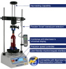Motorized Torque Test System -- Vortex-d - Image