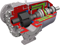 Gear Pumps Selection Guide | Engineering360