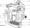 Cast Iron Inverted Bucket Steam Trap -- S Series - Image