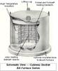 Bell Furnace -- BA-1000 - Image