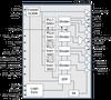Embedded Intel x86 Clock -- CY28442-2