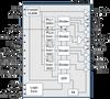 Embedded Intel x86 Clock -- CY28317-2 - Image