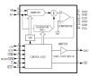 16-Bit, 85ksps ADC with 10µA Shutdown -- MAX195 - Image