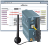Wireless DIN Rail Monitor & Controller -- wiSeries-wiDRxx