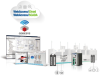 Equipment Connectivity Solution - Easy Programing for Real-time Machine Control -- SRP-FEC210
