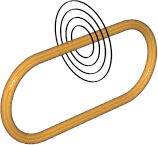 round belts and o-ring belts selection guide