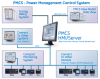 Protection & Control -- PMCS Software