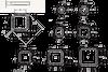 Surface Mount PLCC Socket -- 540-XX-084-17-400000
