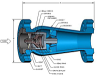 DFT® PDC® Flanged Check Valve