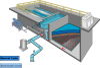 Media Filtration -- FilterWorx® Rapid Gravity Granular Media Filter Systems