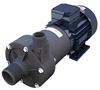 Magnetic Drive Pump -- MDR PP