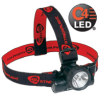 LED Headlight -- Argo HP LED