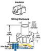 Hubbell Low Voltage Divider for HPWPFB1 -- HPWPFBT1A