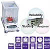 UniBloc Analytical Balance -- AUW220D - Image