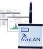 900 MHz Indoor Wireless Ethernet Radio -- AW900iTR