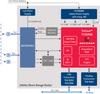Automotive 24GHz Radar Development Kit