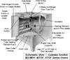 Batch Oven Vertical Air Flow -- HTOF-34