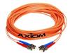 Axiom AX -- LCLCMD5O-20M-AX