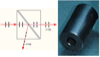 Calcite Glan-Taylor Polarizer -- Z-GTP080