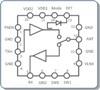 Front-End Module -- RFX5000