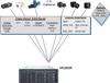 Quazar VR 1600R - Image