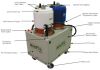 MINIFIL™ Portable Two Component Dispensing Equipment - Image