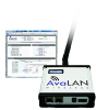 900 MHz Industrial Wireless Ethernet and Serial Radio -- AW900F