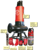 Electric Submersible Pumps - Image