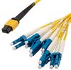 MPO w/o pins to LC fan-out, 2.0mm diameter, 12 fiber, OS2 9/125um Single Mode, OFNR Jacket, Aqua, 3 meter -- MPF12OS2-20LCR-3 -Image