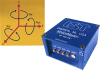 6-Axis Acceleration & Angular Rate Recorder, MotionMaster™ -- EDR-6DOF