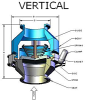 DFT® DSV™ Vertical Sanitary Check Valves