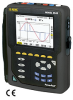 PowerPad™ 3-Phase Power Quality Analyzer -- Model 3945