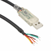 Smart Cables -- 768-1081-ND