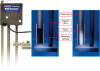 MXBO Viscosity Sensor