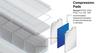 Compression/Tolerance Pads for EV Batteries -Image