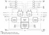 8K x 18 Dual-Port RAM -- 7035